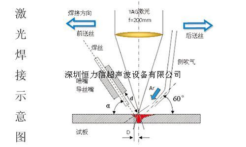 激光焊接原理