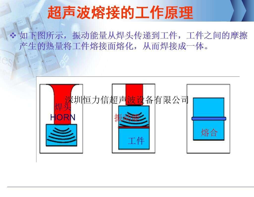 超聲波焊接原理