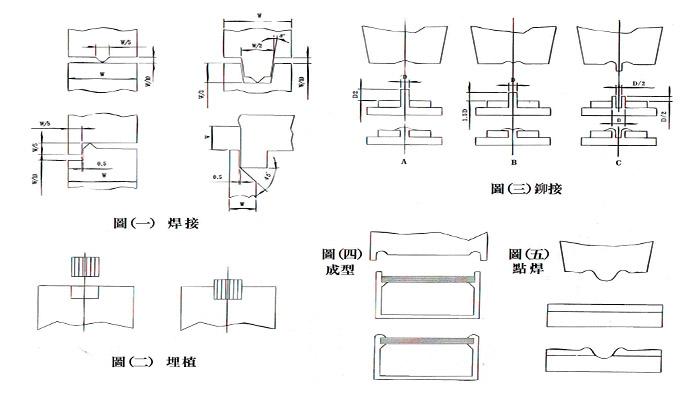 超聲波焊接機說明書.jpg